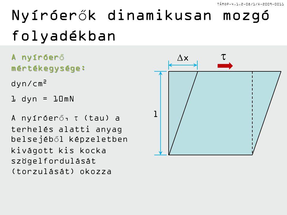 TÁMOP-4.1.2-08/1/A-2009-0011 Nyíróerők dinamikusan mozgó folyadékban A nyíróerő mértékegysége: dyn/cm 2 1 dyn = 10mN A nyíróerő,  (tau) a terhelés alatti anyag belsejéből képzeletben kivágott kis kocka szögelfordulását (torzulását) okozza  l xx