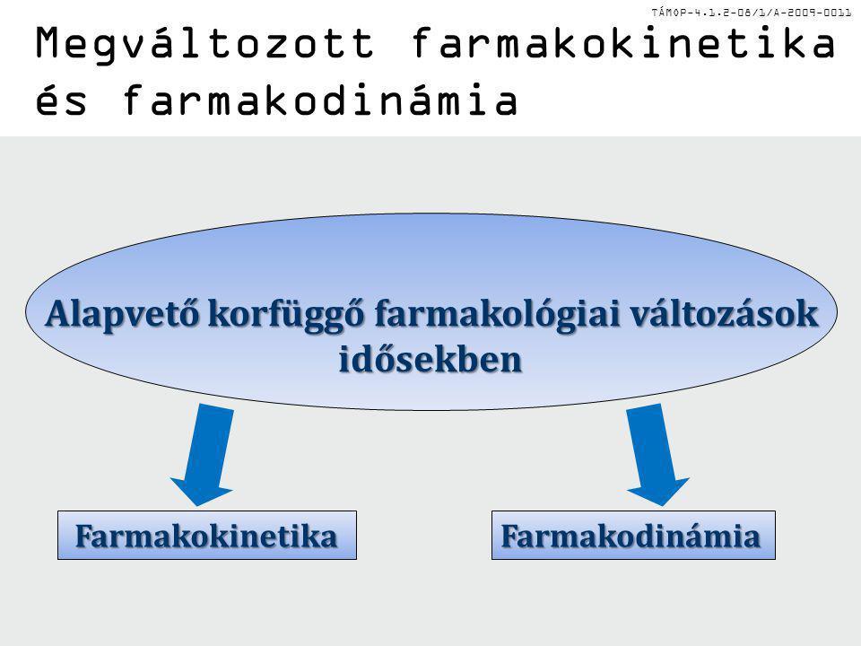 TÁMOP-4.1.2-08/1/A-2009-0011 Alapvető korfüggő farmakológiai változások idősekben FarmakokinetikaFarmakodinámia Megváltozott farmakokinetika és farmak