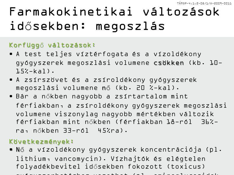 TÁMOP-4.1.2-08/1/A-2009-0011 Farmakokinetikai változások idősekben: megoszlás Korfüggő változások: csökkenA test teljes víztérfogata és a vízoldékony
