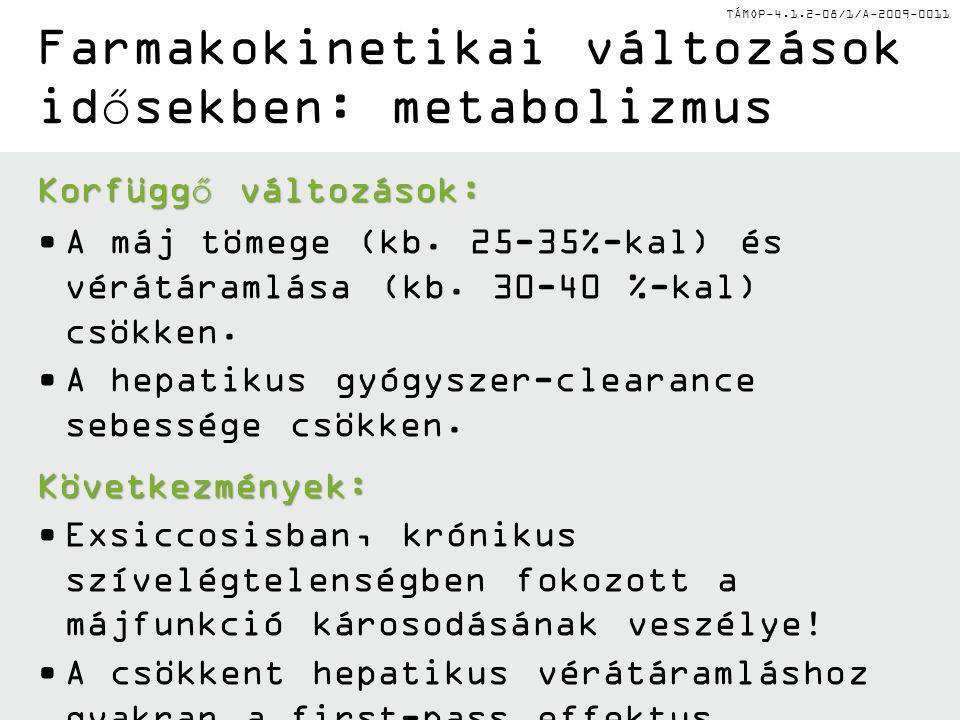 TÁMOP-4.1.2-08/1/A-2009-0011 Farmakokinetikai változások idősekben: metabolizmus Korfüggő változások: A máj tömege (kb. 25-35%-kal) és vérátáramlása (