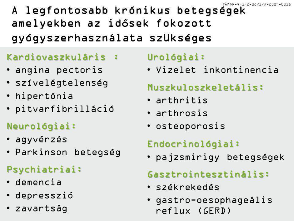 TÁMOP-4.1.2-08/1/A-2009-0011 A legfontosabb krónikus betegségek amelyekben az idősek fokozott gyógyszerhasználata szükséges Kardiovaszkuláris : angina