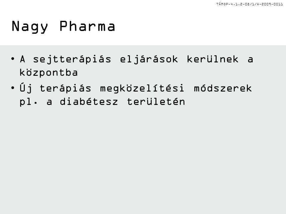 TÁMOP-4.1.2-08/1/A-2009-0011 Nagy Pharma A sejtterápiás eljárások kerülnek a központba Új terápiás megközelítési módszerek pl.