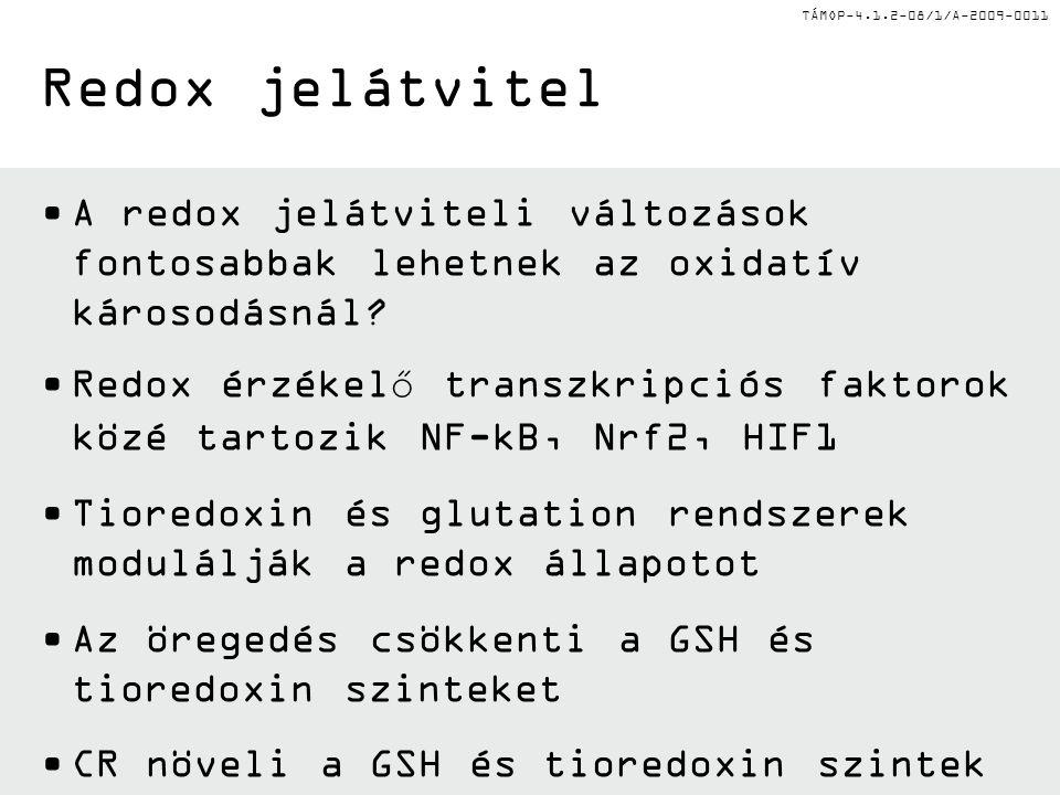 TÁMOP-4.1.2-08/1/A-2009-0011 A redox jelátviteli változások fontosabbak lehetnek az oxidatív károsodásnál.