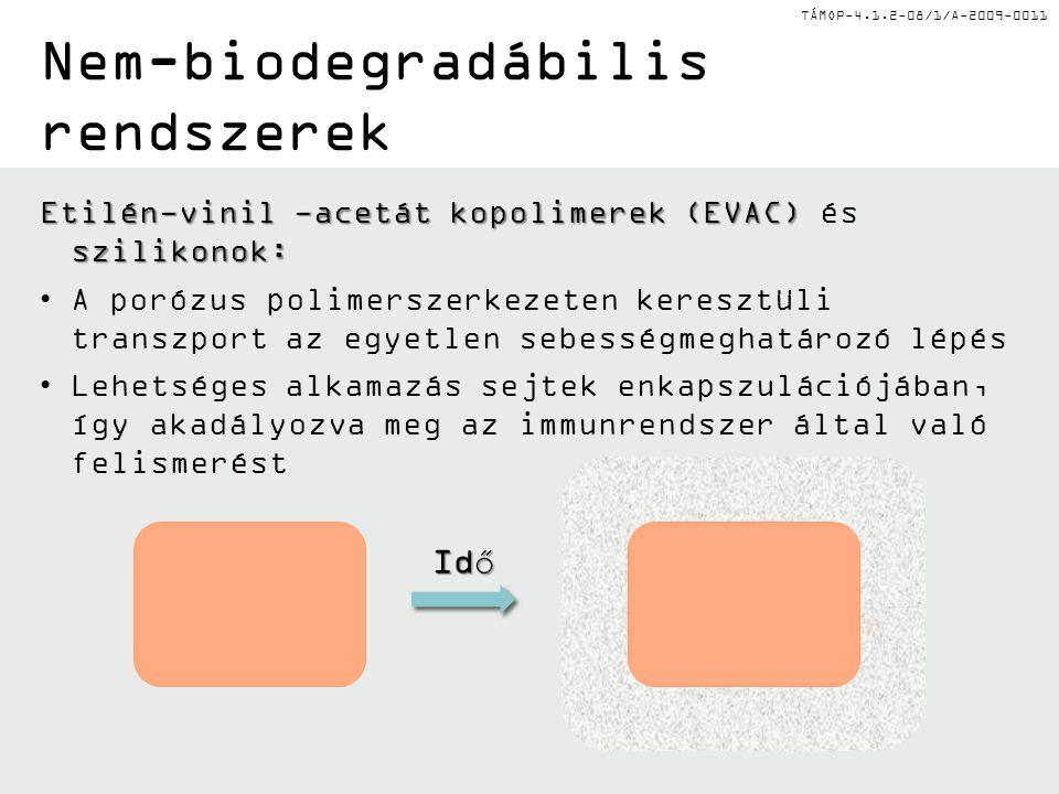 TÁMOP-4.1.2-08/1/A-2009-0011 Nem-biodegradábilis rendszerek Etilén-vinil -acetát kopolimerek (EVAC) szilikonok: Etilén-vinil -acetát kopolimerek (EVAC) és szilikonok: A porózus polimerszerkezeten keresztüli transzport az egyetlen sebességmeghatározó lépés Lehetséges alkamazás sejtek enkapszulációjában, így akadályozva meg az immunrendszer által való felismerést Idő