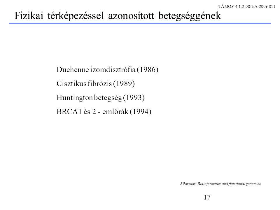 17 Duchenne izomdisztrófia (1986) Cisztikus fibrózis (1989) Huntington betegség (1993) BRCA1 és 2 - emlőrák (1994) Fizikai térképezéssel azonosított betegséggének J Pevsner: Bioinformatics and functional genomics TÁMOP-4.1.2-08/1/A-2009-011