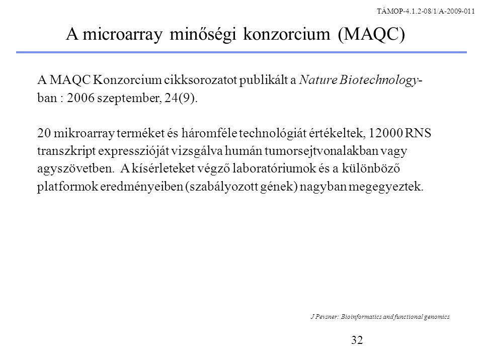 32 A microarray minőségi konzorcium (MAQC) A MAQC Konzorcium cikksorozatot publikált a Nature Biotechnology- ban : 2006 szeptember, 24(9).