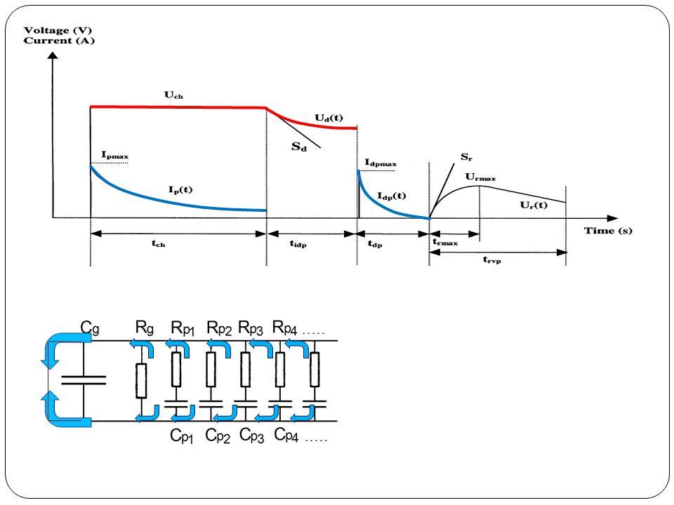Rövidzár feloldása, Visszatérő feszültségmérése U K1 K2 U Elektrosztatikus (nagy belső ellenállású) voltmérő I I