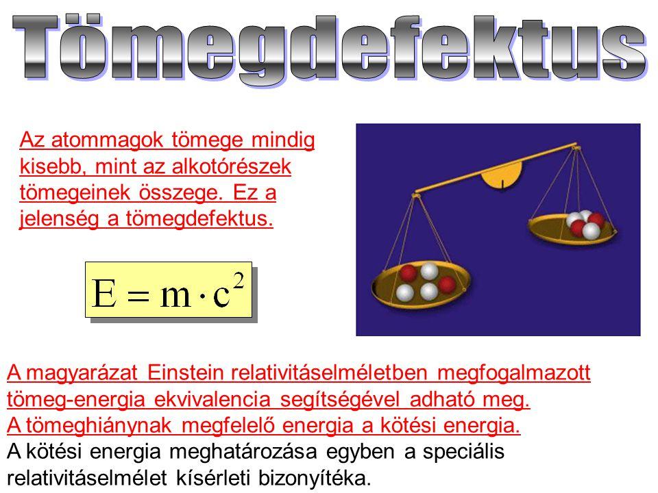 Az atommagok tömege mindig kisebb, mint az alkotórészek tömegeinek összege. Ez a jelenség a tömegdefektus. A magyarázat Einstein relativitáselméletben