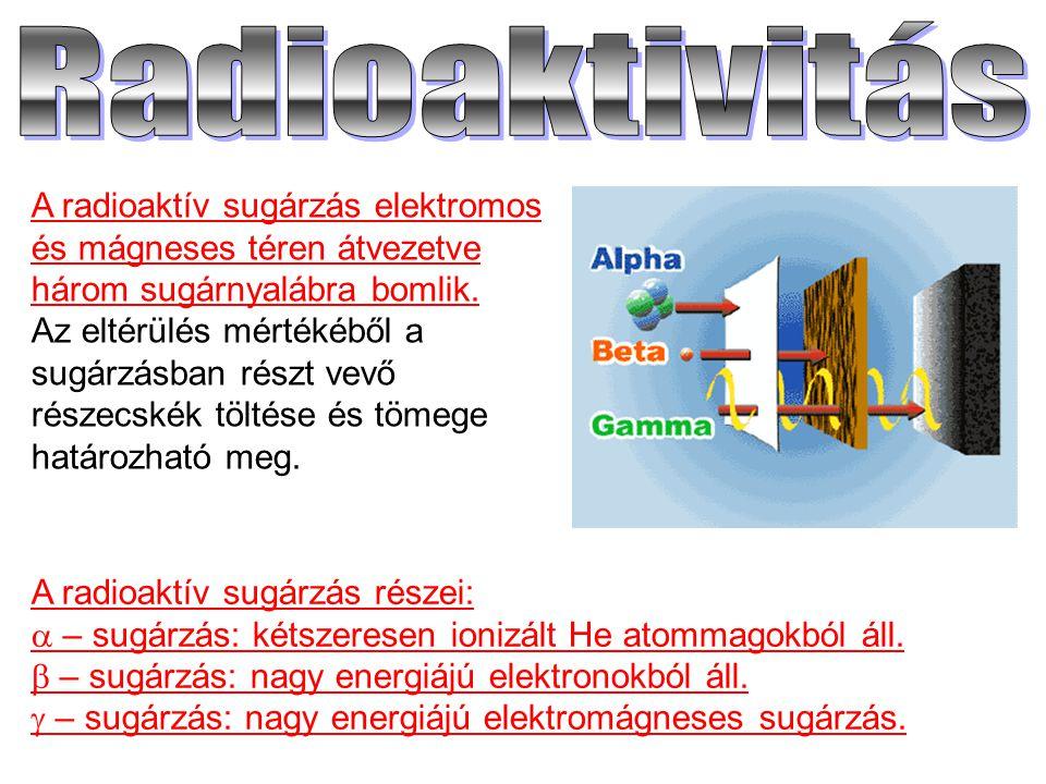 A radioaktív sugárzás elektromos és mágneses téren átvezetve három sugárnyalábra bomlik. Az eltérülés mértékéből a sugárzásban részt vevő részecskék t