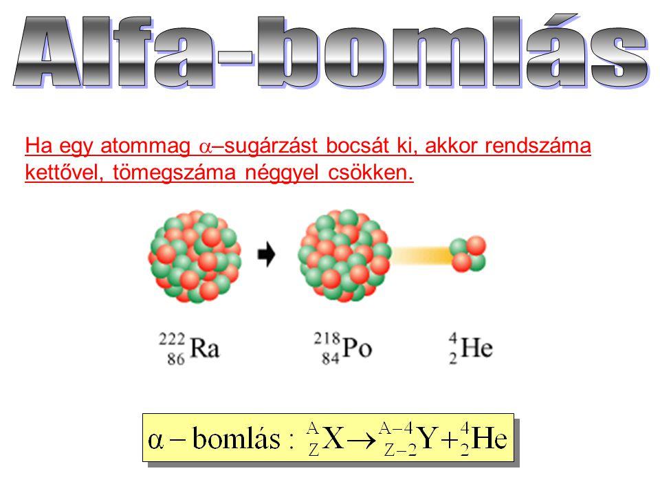 Ha egy atommag  –sugárzást bocsát ki, akkor rendszáma kettővel, tömegszáma néggyel csökken.