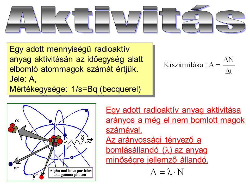 Egy adott mennyiségű radioaktív anyag aktivitásán az időegység alatt elbomló atommagok számát értjük. Jele: A, Mértékegysége: 1/s=Bq (becquerel) Egy a