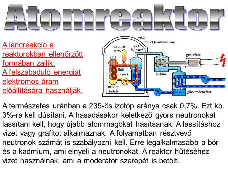 A láncreakció a reaktorokban ellenőrzött formában zajlik. A felszabaduló energiát elektromos áram előállítására használják. A természetes uránban a 23