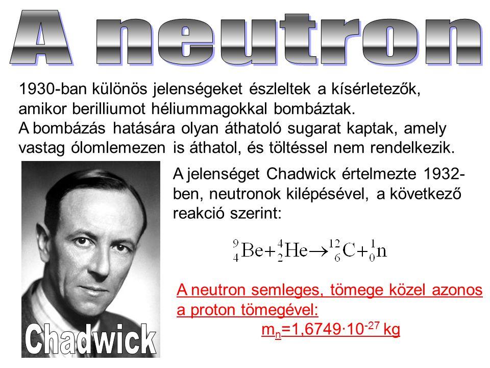 A rendszám az atommagban lévő protonok számával egyezik meg.