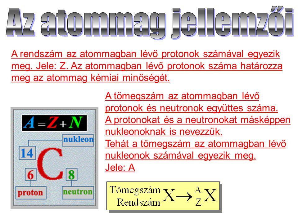 A rendszám az atommagban lévő protonok számával egyezik meg. Jele: Z. Az atommagban lévő protonok száma határozza meg az atommag kémiai minőségét. A t