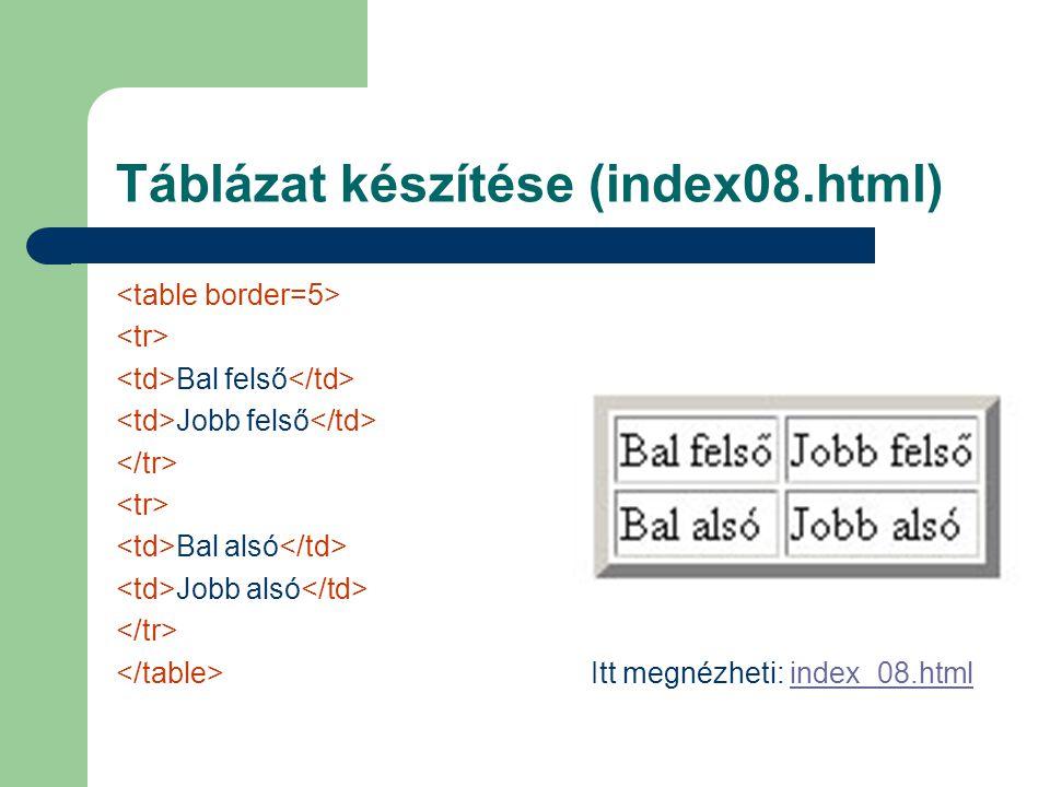 Táblázat készítése (index08.html) Bal felső Jobb felső Bal alsó Jobb alsó Itt megnézheti: index_08.htmlindex_08.html