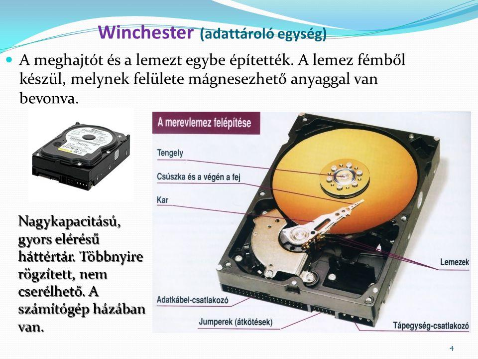 4 Winchester (adattároló egység) A meghajtót és a lemezt egybe építették.