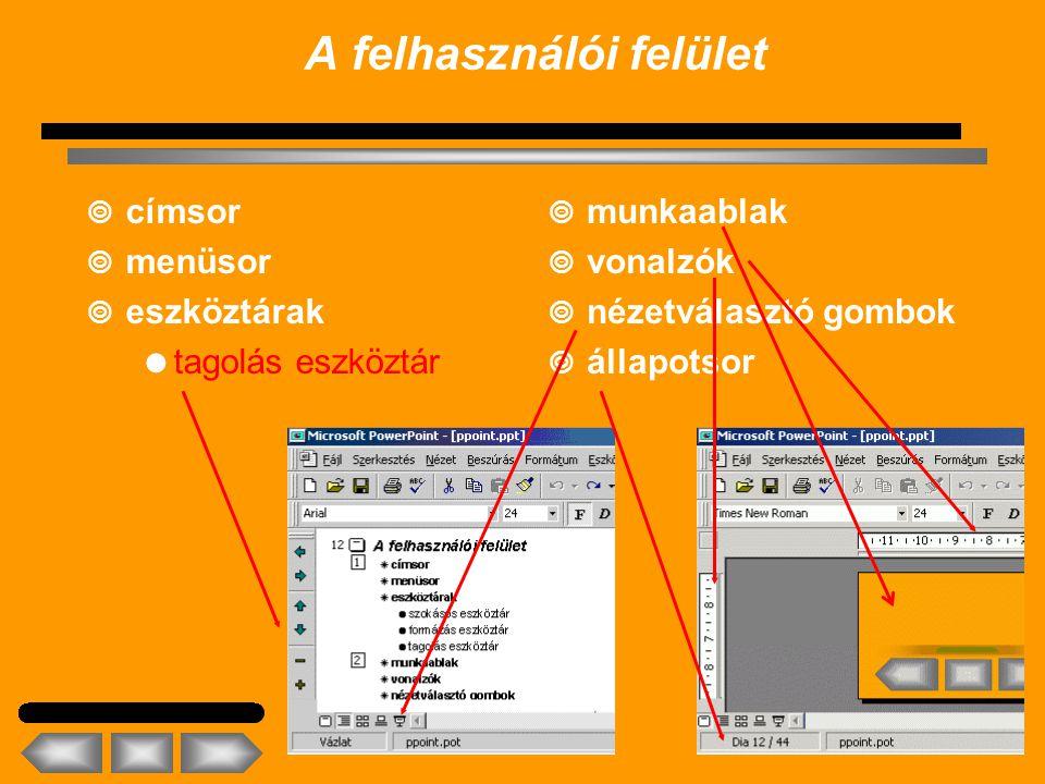 Alapfogalmak bemutató – szöveget és audovízuális elemeket tartalmazó lapok sorozata dia – a bemutató egy lapja objektum – a dián lévő szöveg vagy audo