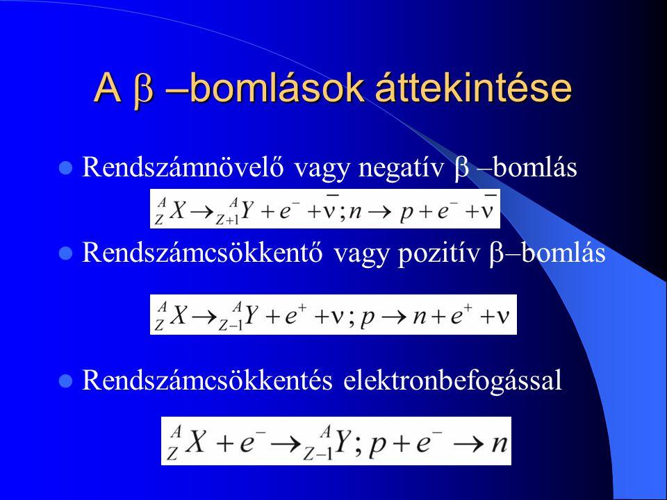 A  –bomlások áttekintése Rendszámnövelő vagy negatív  –bomlás Rendszámcsökkentő vagy pozitív  –bomlás Rendszámcsökkentés elektronbefogással
