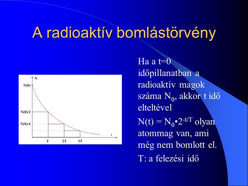 A radioaktív bomlástörvény Ha a t=0 időpillanatban a radioaktív magok száma N 0, akkor t idő elteltével N(t) = N 02 -t/T olyan atommag van, ami még ne