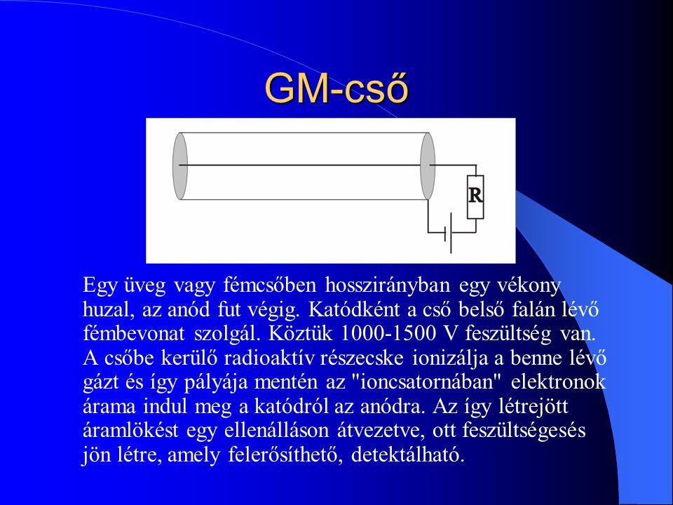 GM-cső Egy üveg vagy fémcsőben hosszirányban egy vékony huzal, az anód fut végig. Katódként a cső belső falán lévő fémbevonat szolgál. Köztük 1000-150