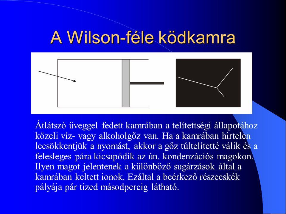 A Wilson-féle ködkamra Átlátszó üveggel fedett kamrában a telítettségi állapotához közeli víz- vagy alkoholgőz van. Ha a kamrában hirtelen lecsökkentj