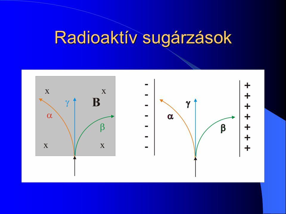 Párkeltés és szétsugárzás Párkeltés: az atommag közelébe jutó  -foton eltűnik, s helyette elektron-pozitron pár keletkezik.