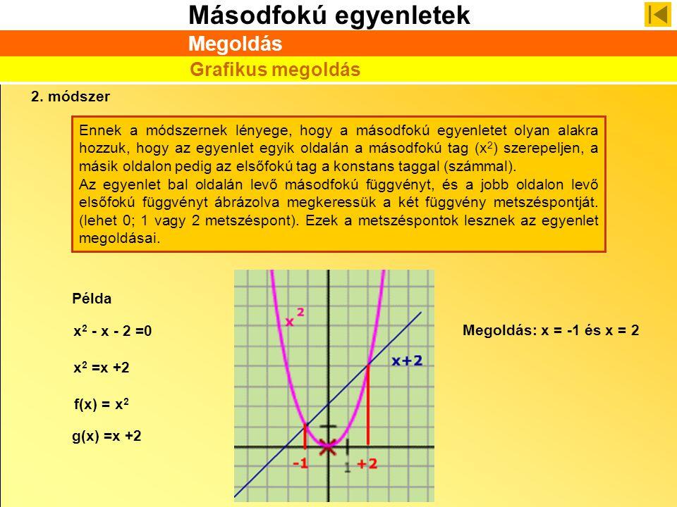 Másodfokú egyenletek Ennek a módszernek lényege, hogy a másodfokú egyenletet olyan alakra hozzuk, hogy az egyenlet egyik oldalán a másodfokú tag (x 2