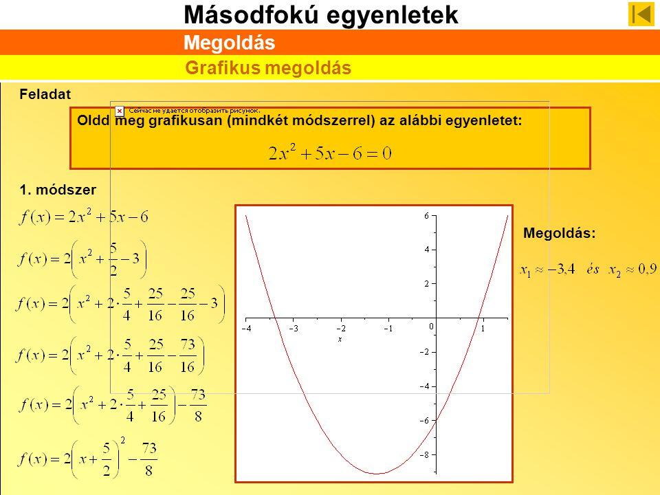 Másodfokú egyenletek Megoldás Grafikus megoldás Feladat 1. módszer Oldd meg grafikusan (mindkét módszerrel) az alábbi egyenletet: Megoldás: