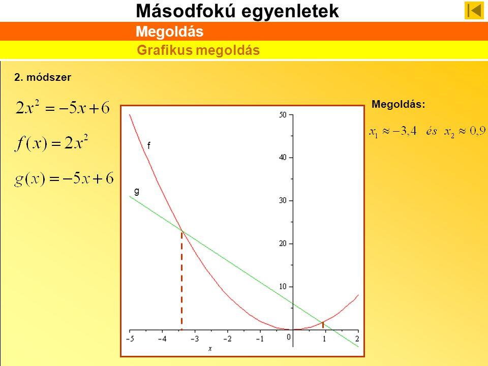 Másodfokú egyenletek Megoldás Grafikus megoldás 2. módszer Megoldás: g f