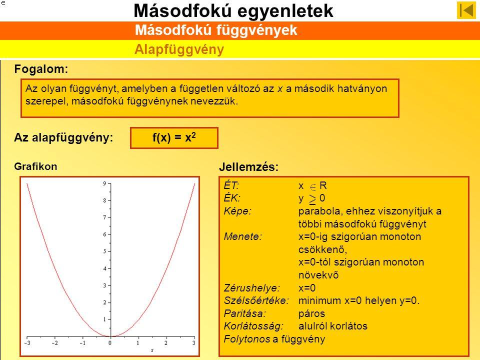 Másodfokú egyenletek Másodfokú függvények Az olyan függvényt, amelyben a független változó az x a második hatványon szerepel, másodfokú függvénynek ne