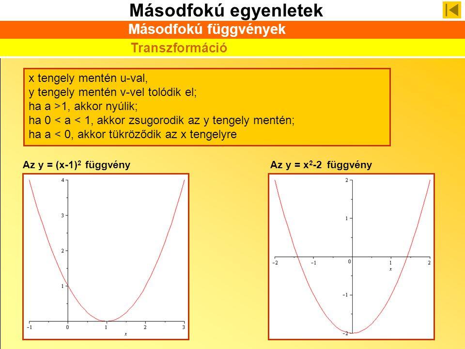Másodfokú egyenletek x tengely mentén u-val, y tengely mentén v-vel tolódik el; ha a >1, akkor nyúlik; ha 0 < a < 1, akkor zsugorodik az y tengely men
