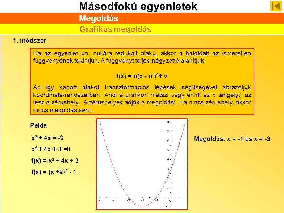 Másodfokú egyenletek Ha az egyenlet ún. nullára redukált alakú, akkor a baloldalt az ismeretlen függvényének tekintjük. A függvényt teljes négyzetté a