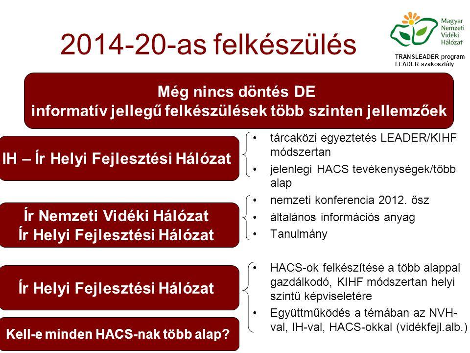 2014-20-as felkészülés tárcaközi egyeztetés LEADER/KIHF módszertan jelenlegi HACS tevékenységek/több alap nemzeti konferencia 2012.