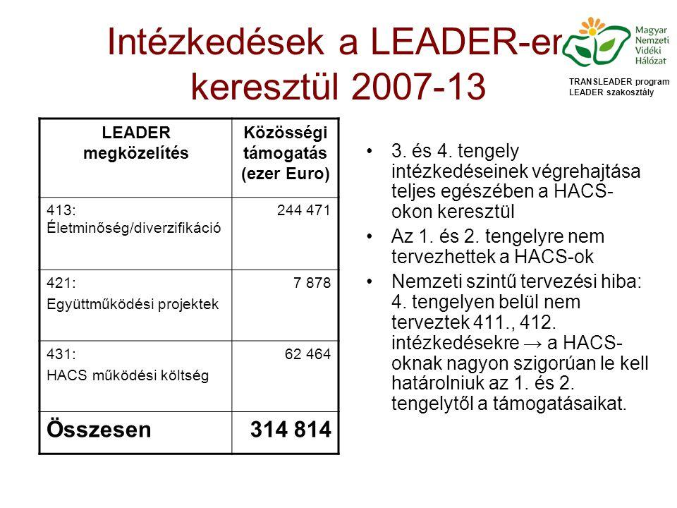 Intézkedések a LEADER-en keresztül 2007-13 LEADER megközelítés Közösségi támogatás (ezer Euro) 413: Életminőség/diverzifikáció 244 471 421: Együttműködési projektek 7 878 431: HACS működési költség 62 464 Összesen314 814 3.
