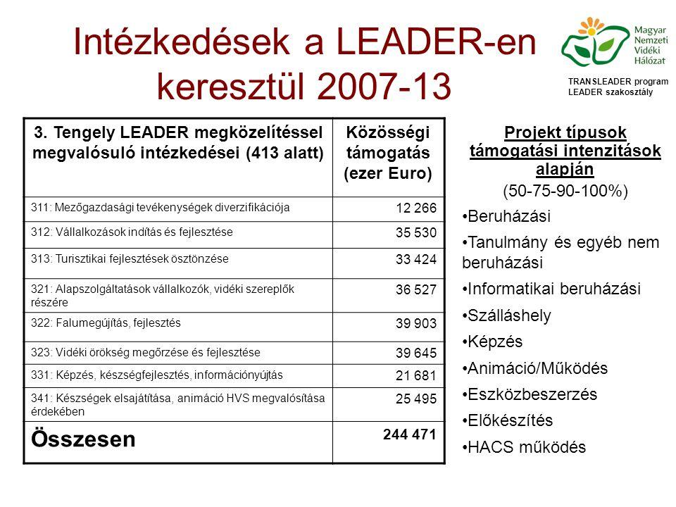 Intézkedések a LEADER-en keresztül 2007-13 3.