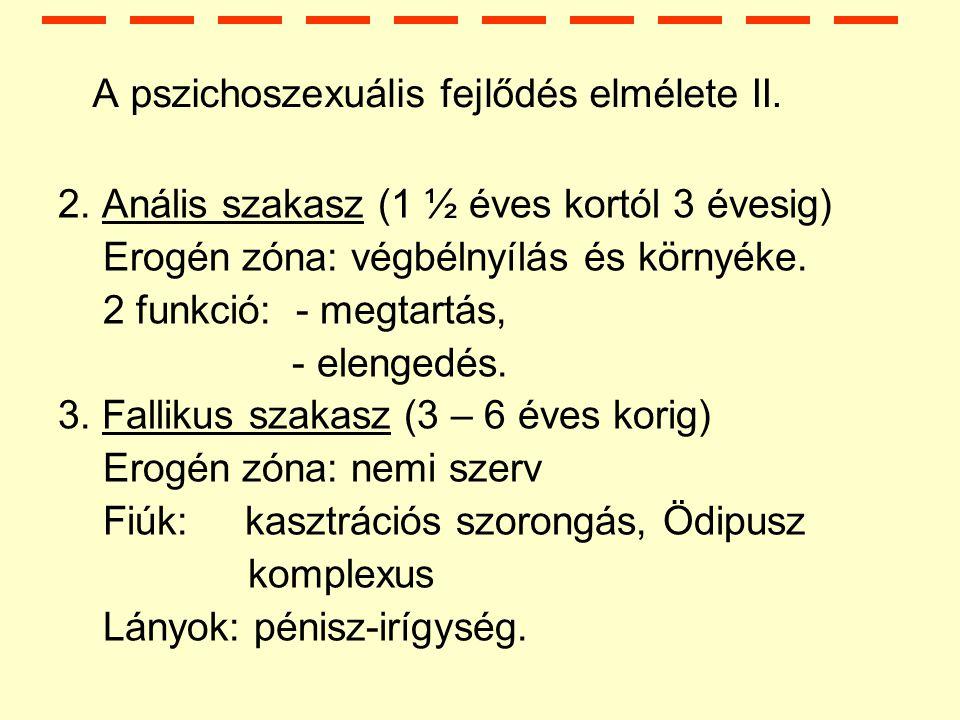 A pszichoszexuális fejlődés elmélete II.2.