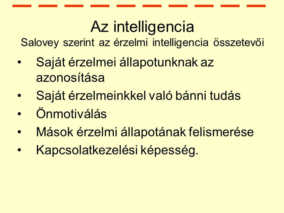 Az intelligencia Salovey szerint az érzelmi intelligencia összetevői Saját érzelmei állapotunknak az azonosítása Saját érzelmeinkkel való bánni tudás Önmotiválás Mások érzelmi állapotának felismerése Kapcsolatkezelési képesség.
