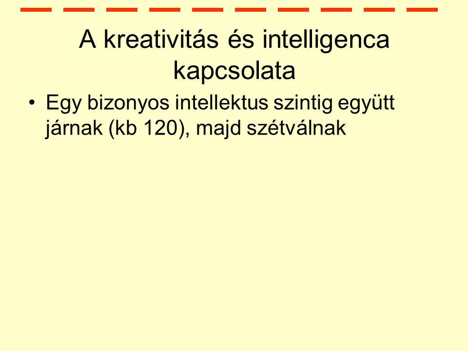 A kreativitás és intelligenca kapcsolata Egy bizonyos intellektus szintig együtt járnak (kb 120), majd szétválnak