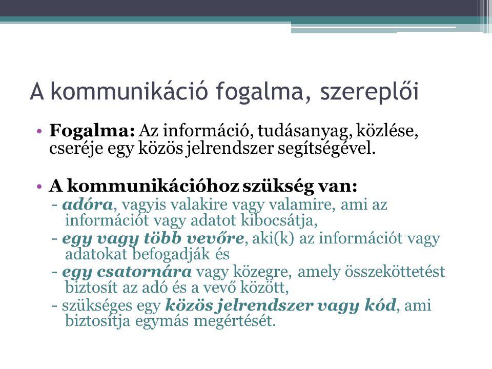 A kommunikáció fogalma, szereplői Fogalma: Az információ, tudásanyag, közlése, cseréje egy közös jelrendszer segítségével. A kommunikációhoz szükség v