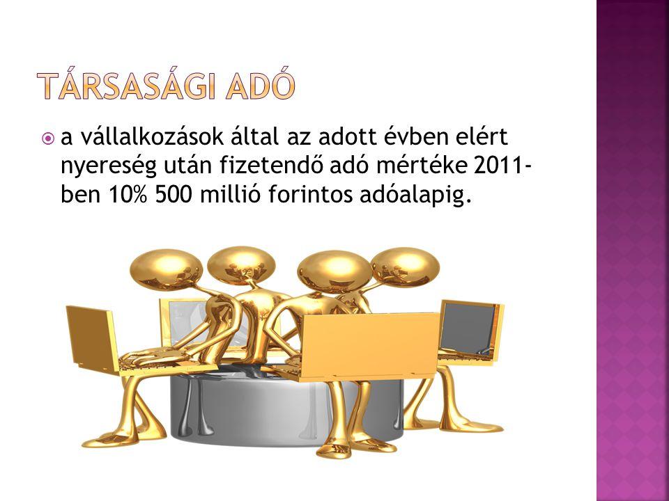  a vállalkozások által az adott évben elért nyereség után fizetendő adó mértéke 2011- ben 10% 500 millió forintos adóalapig.