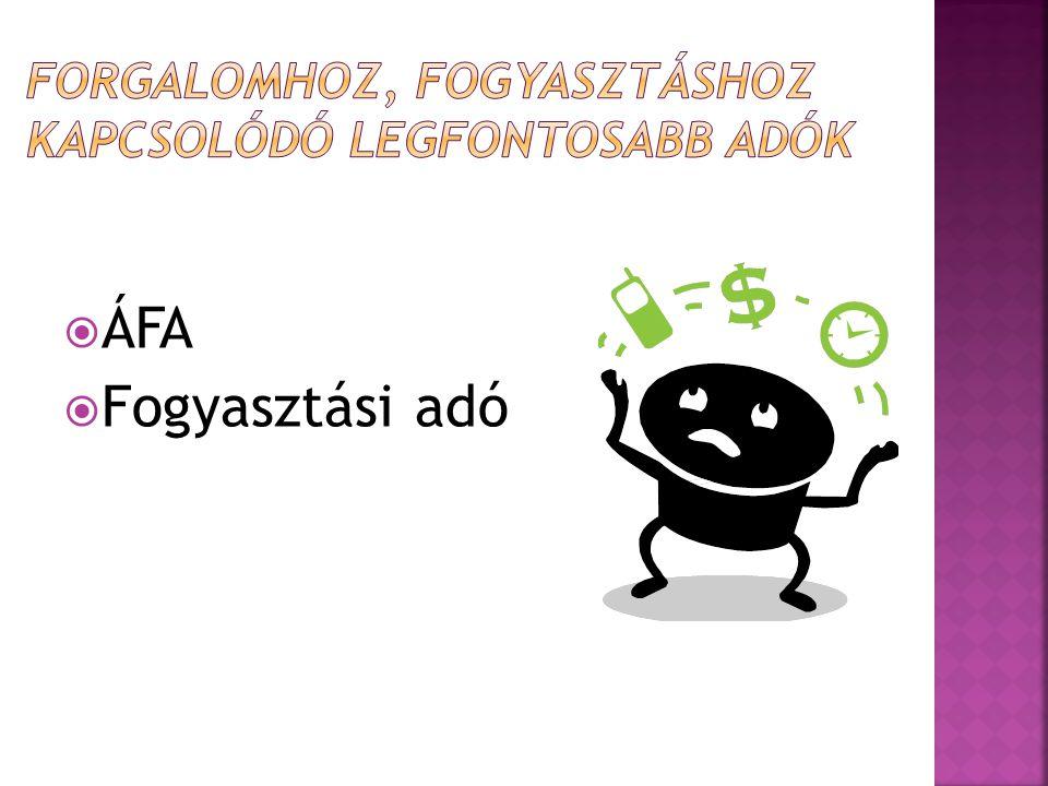  ÁFA  Fogyasztási adó