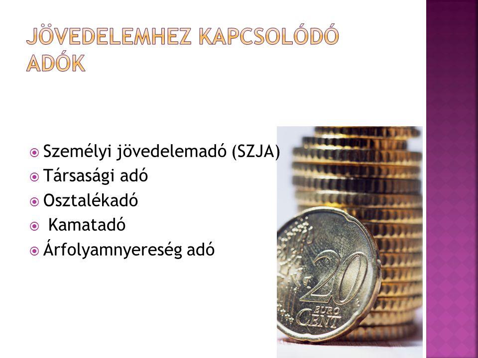  Személyi jövedelemadó (SZJA)  Társasági adó  Osztalékadó  Kamatadó  Árfolyamnyereség adó