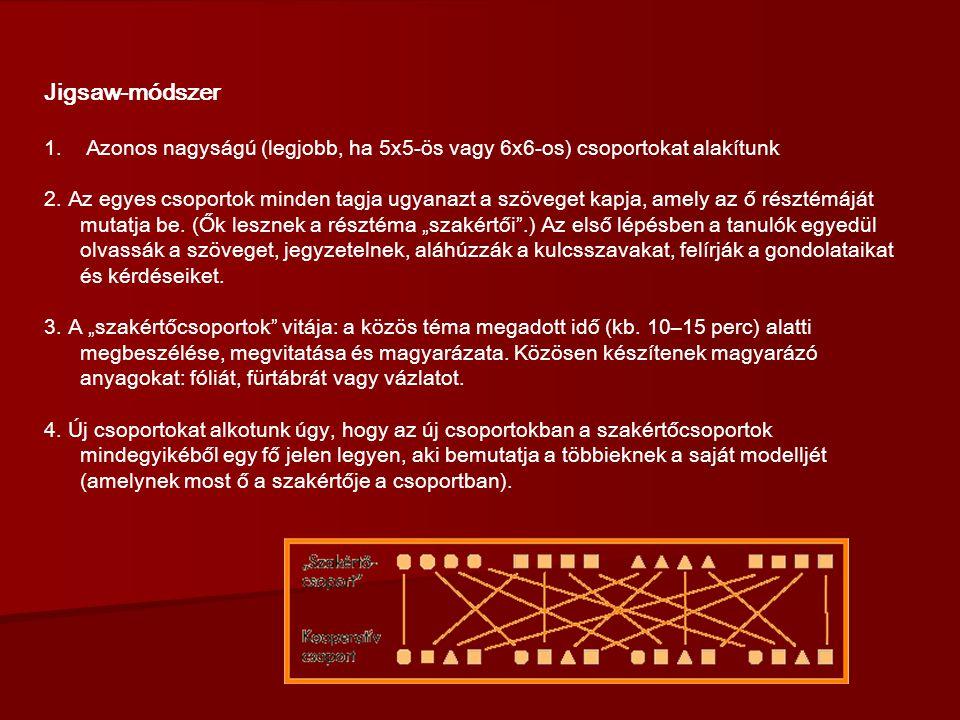 Jigsaw-módszer 1. Azonos nagyságú (legjobb, ha 5x5-ös vagy 6x6-os) csoportokat alakítunk 2. Az egyes csoportok minden tagja ugyanazt a szöveget kapja,