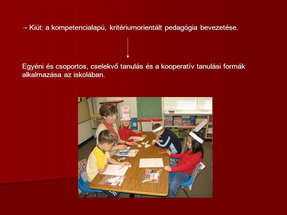→ Kiút: a kompetencialapú, kritériumorientált pedagógia bevezetése. Egyéni és csoportos, cselekvő tanulás és a kooperatív tanulási formák alkalmazása