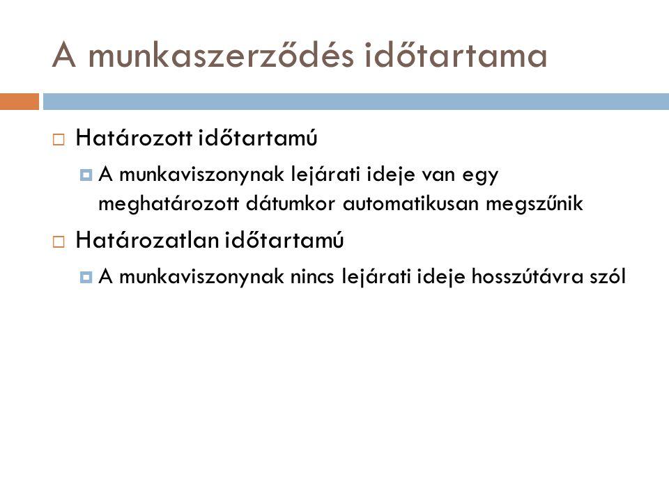 A munkaviszony megszüntetésének módjai 2012.Mtk.