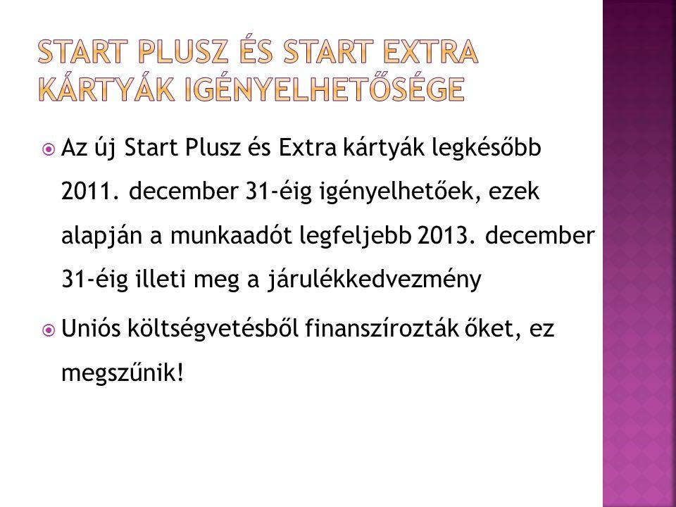  Az új Start Plusz és Extra kártyák legkésőbb 2011.