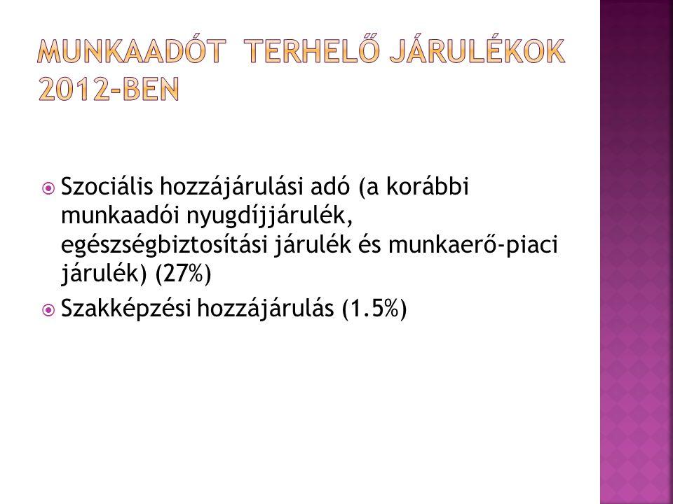  Szociális hozzájárulási adó (a korábbi munkaadói nyugdíjjárulék, egészségbiztosítási járulék és munkaerő-piaci járulék) (27%)  Szakképzési hozzájárulás (1.5%)
