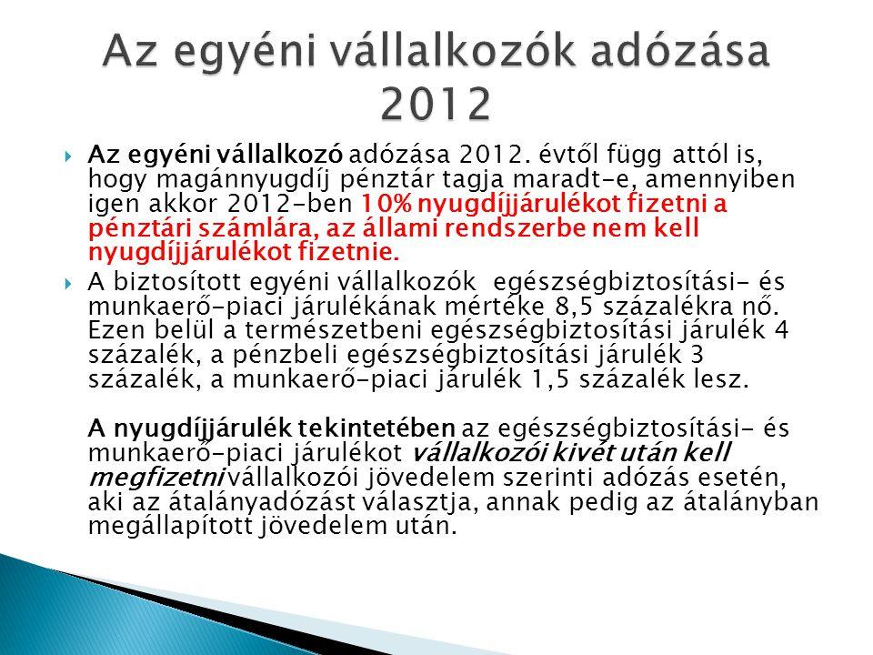  Az egyéni vállalkozó adózása 2012.