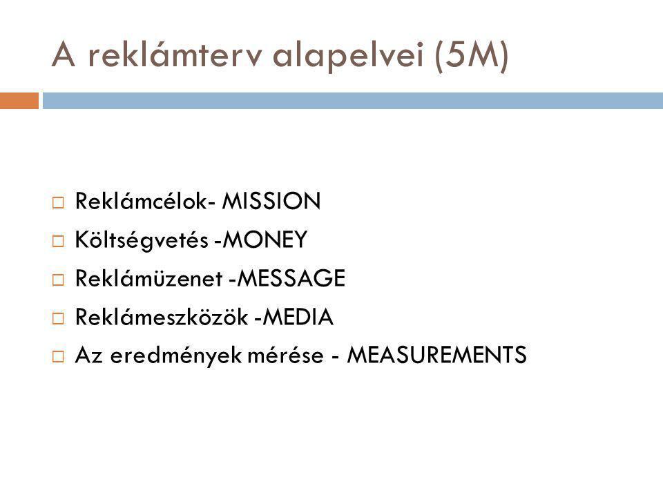 A reklámterv alapelvei (5M)  Reklámcélok- MISSION  Költségvetés -MONEY  Reklámüzenet -MESSAGE  Reklámeszközök -MEDIA  Az eredmények mérése - MEASUREMENTS