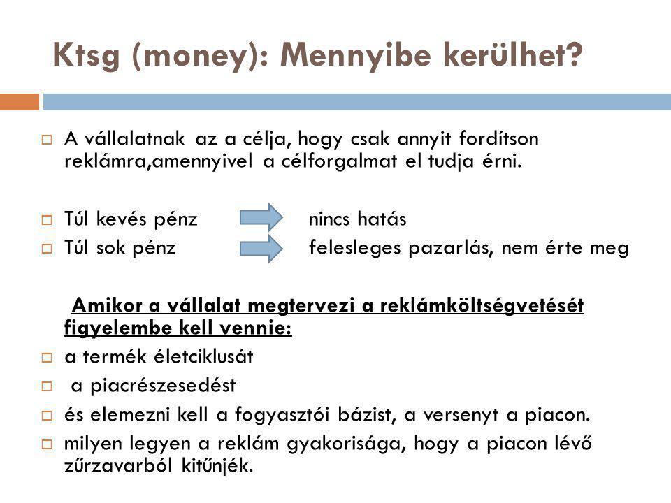 Ktsg (money): Mennyibe kerülhet.